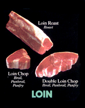 Lamb Loin Cuts