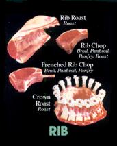 Lamb Rib Cuts