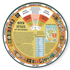 beer-flavor-wheel-styles-beverageideas-230