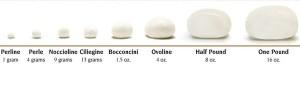mozzarella-balls-sizes-lionimozzarella-600