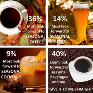seasonal-beverage-preferences