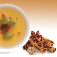 Spiced Tea Spices