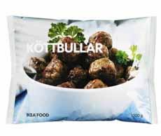 Frozen Meatballs Ikea