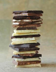 Frey Chocolate