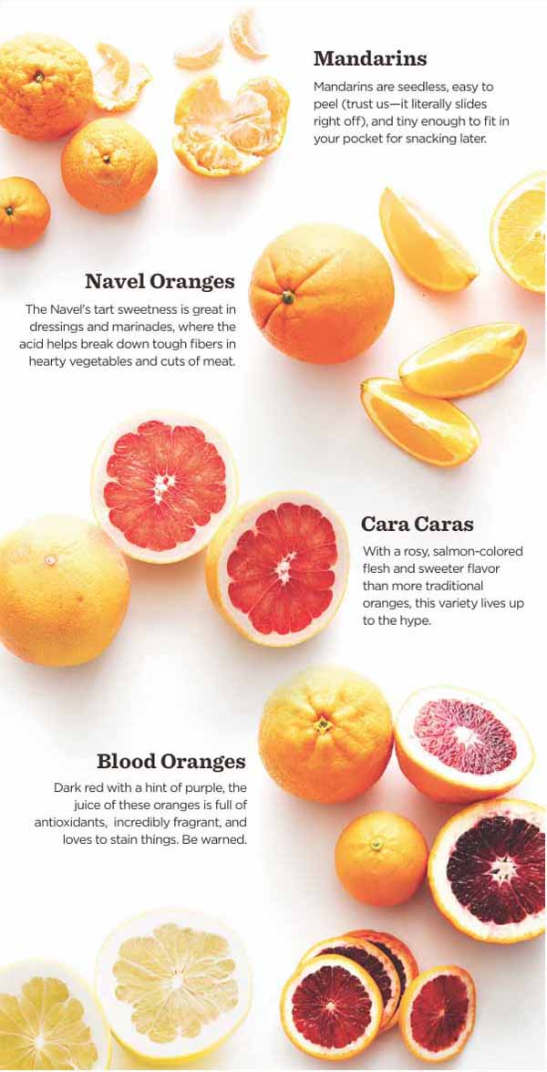 Winter Citrus Fruits
